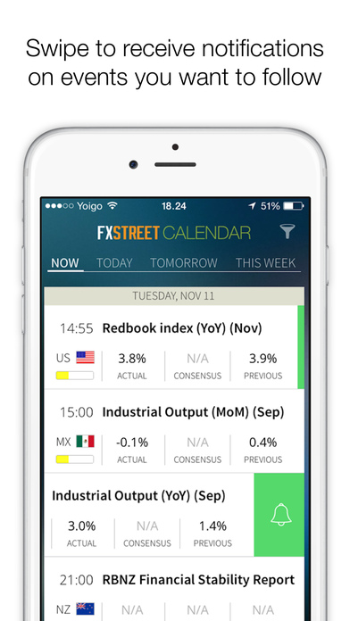 FXstreet Forex News & Economic Calendar