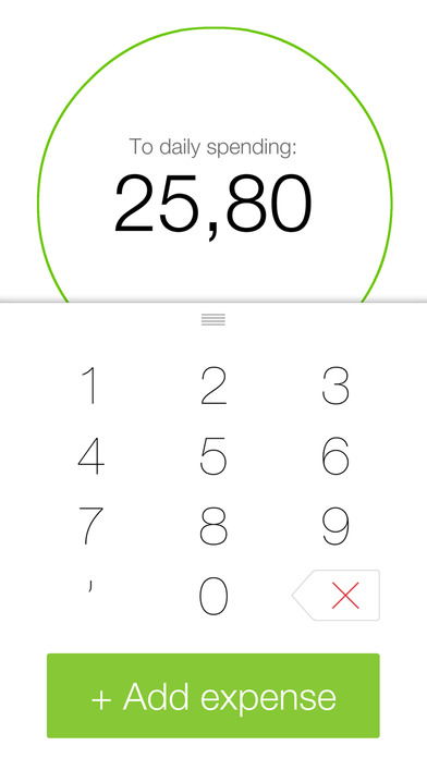 Expeny - spending management made simple