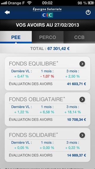 Epargne Salariale CIC
