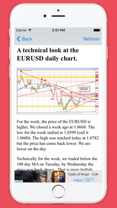 Forex technical analysis today