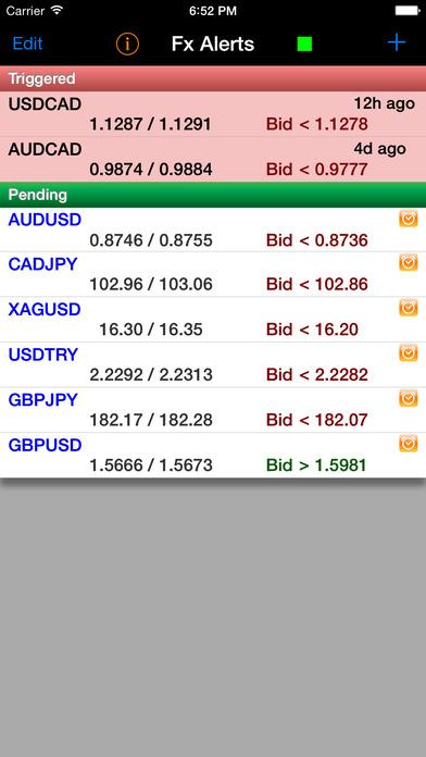 Forex Price Alerts