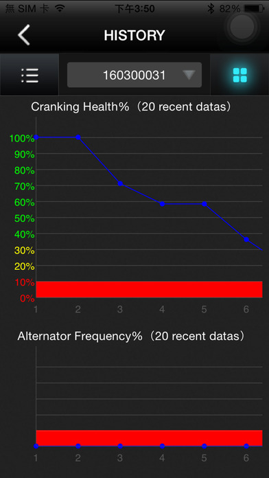BattEye Battery Monitor