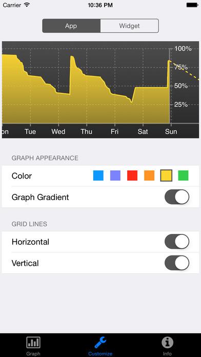 Battery Graph Widget