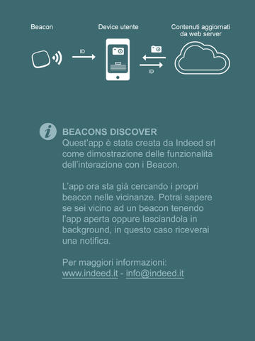 Beacons Discover