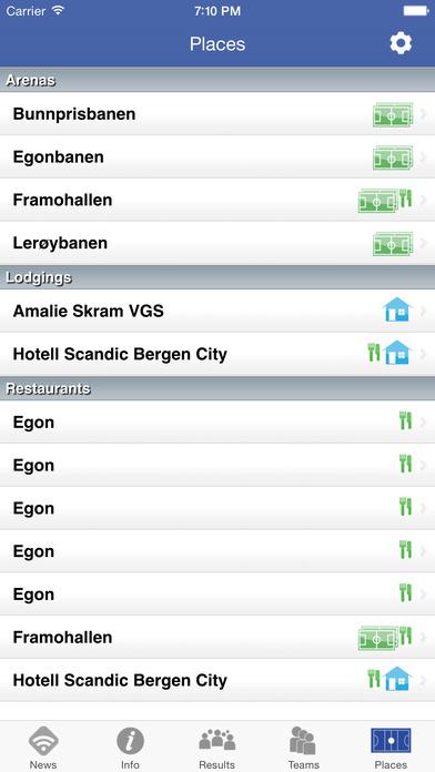 Bergen Cup