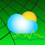 Alarm Weather Notification Widget 2.1