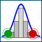 BellCurve: Normal Distribution Calculator