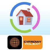 Bezpieczny Dom CP