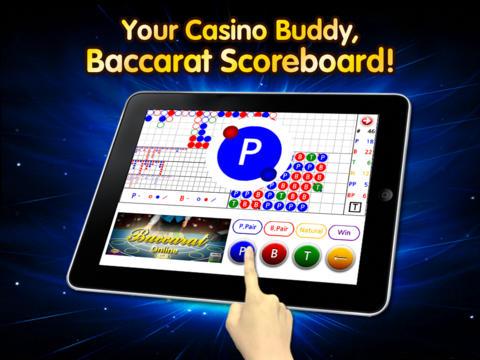 Baccarat Scoreboard