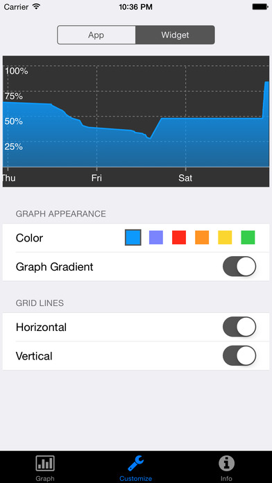 Battery Graph Widget