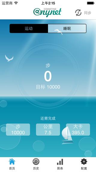 AnynetChina