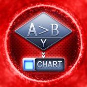Abilix Chart