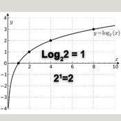 Basic Logarithm Practice 2