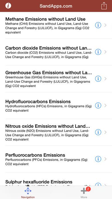 石油和天然气:气候变化和全球变暖作出贡献