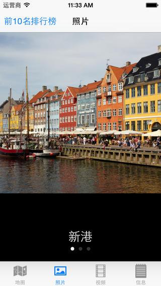 哥本哈根10大旅游胜地