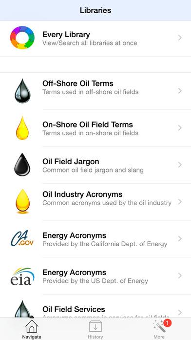 5000石油和天然气首字母缩写词,术语和词汇表