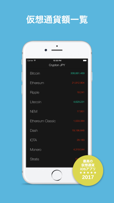 Crypton JPY - 日本円での仮想通貨額一覧
