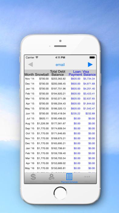 债务雪球临 - 还清债务融资计算器
