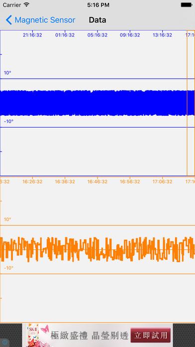 磁场侦测器 - 地震研究工具