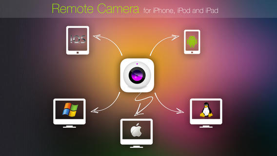 EasyCam - 远程照相机