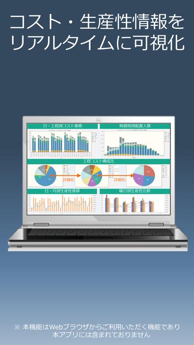 WFM / 作業実績を収集し、コスト・生産性を可視化