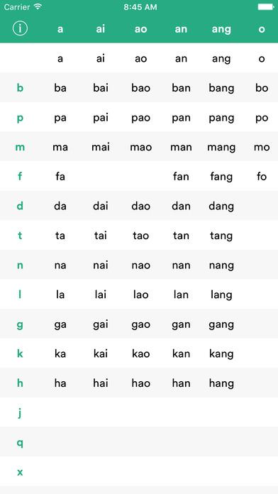 汉语拼音音节表