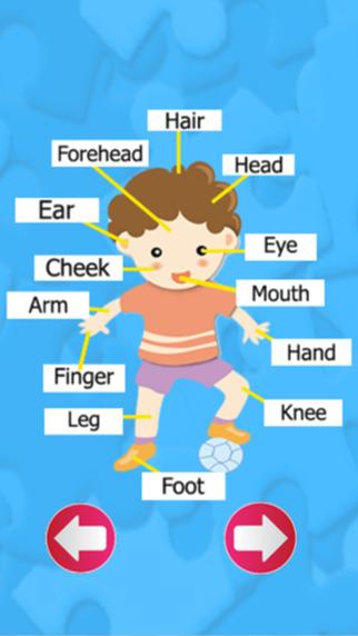 人体部位:学好英语词汇的声音和泰国翻译