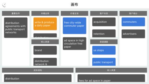 商业画布 - 构建您自己的商业模式