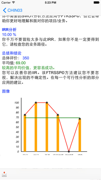 EBITDA改善。商务易迅评估. FTRSSP© Method