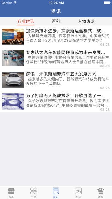 电动车行业网