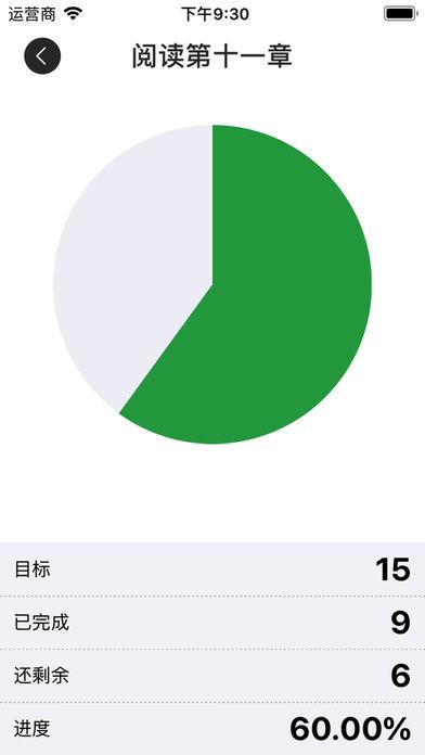 每日目标活动计数器
