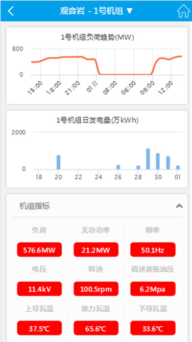 大唐云南公司企业移动平台