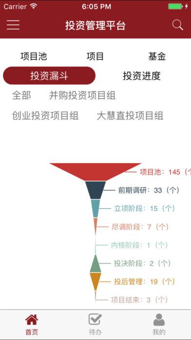 钢研投资管理平台