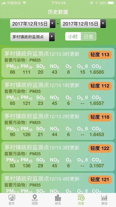 徐州空气质量