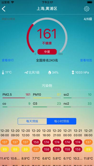 国家空气质量