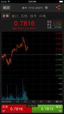 中投国际期货