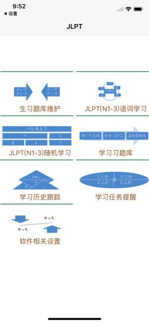 JLPT语词通