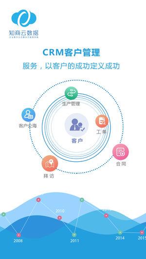 知商e站云数据-企业数字生态解决方案提供商