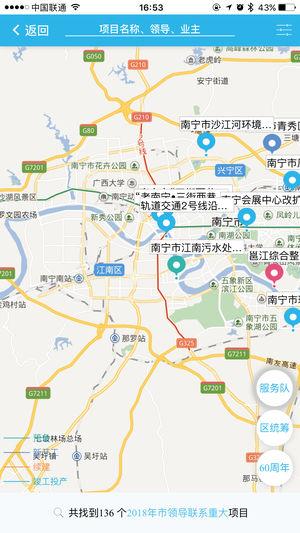 南宁市投资项目精细化管理系统