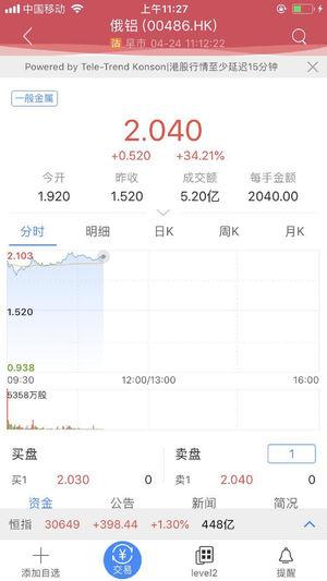中泰国际全球融易通