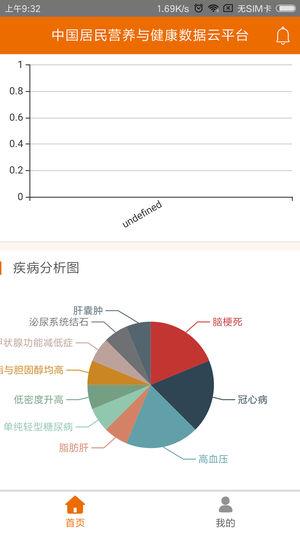 中国居民营养与健康云平台