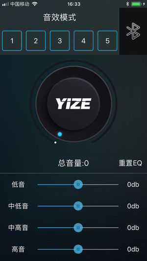 YZ-DSP-31
