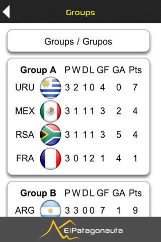 Copa America Edition - Sports Central El Patagonauta