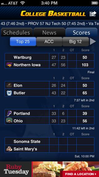 College Basketball Scoreboard Plus