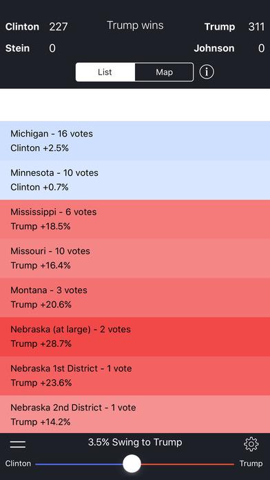 Election Swingometer - 2016 US Election Predictor