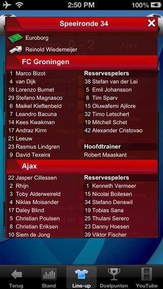 Eredivisie Voetbal Pro