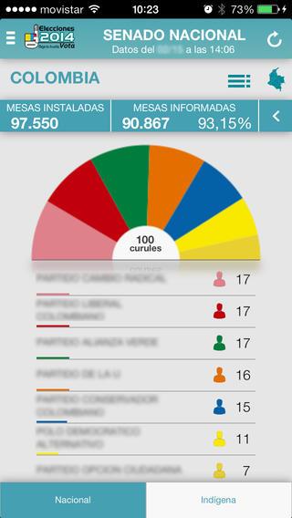 ELECCIONES COLOMBIA 9/3/2014 ELECCIONES CONGRESO Y P. ANDINO COLOMBIA