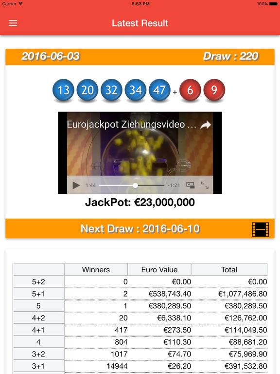 Eurojackpot  Europe - AVAXN