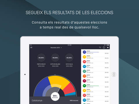 Eleccions 27S