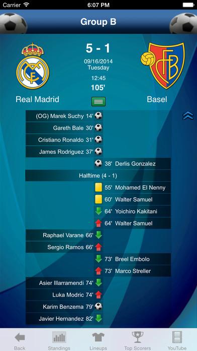 European Football - Champions League
